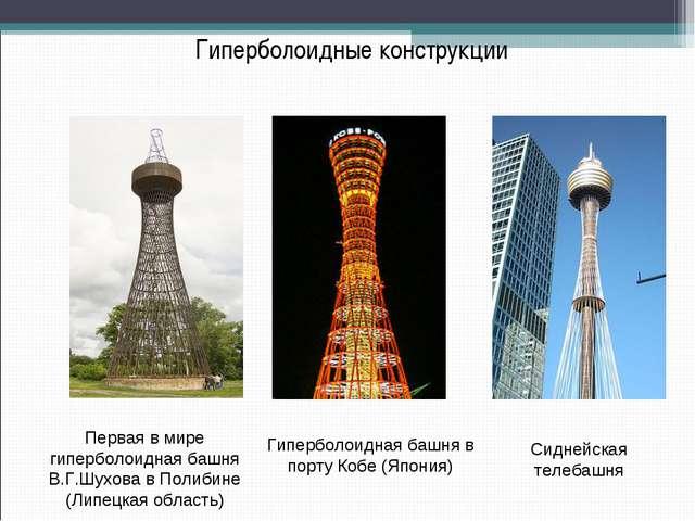 Гиперболоидные конструкции Первая в мире гиперболоидная башня В.Г.Шухова в По...