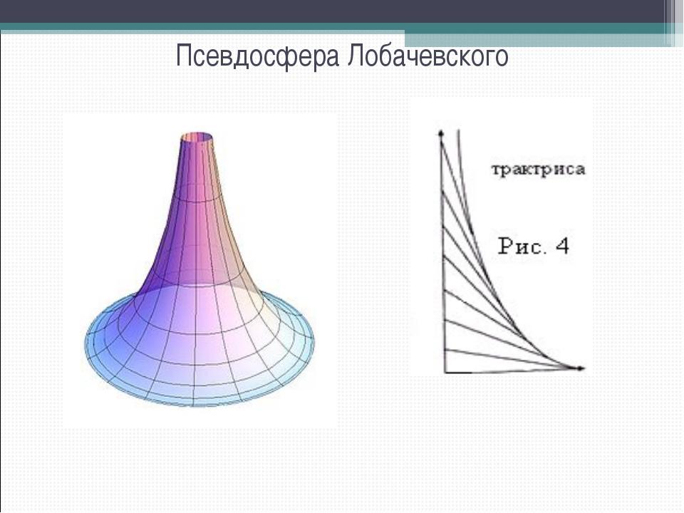 Псевдосфера Лобачевского