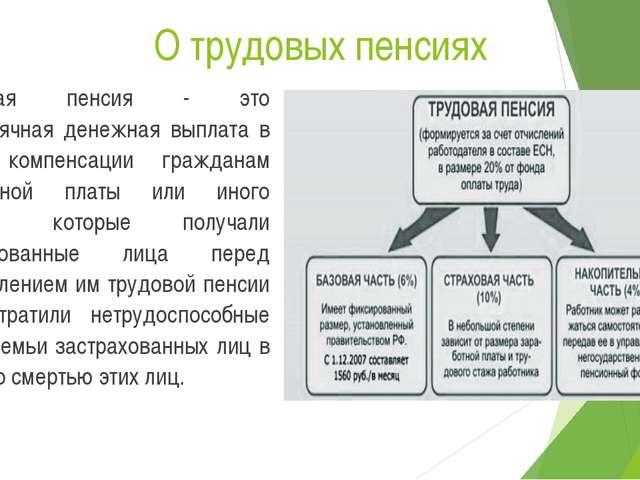 Пенсии чернобыльцам 2013 год
