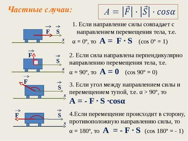 Частные случаи: Если направление силы совпадает с направлением перемещения те...
