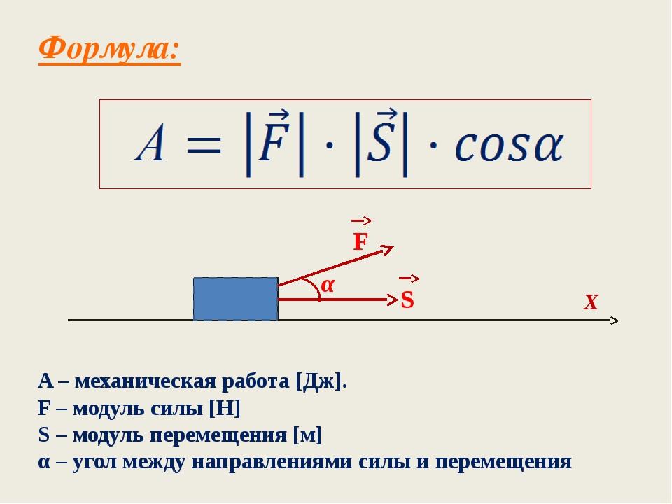 Формула: A – механическая работа [Дж]. F – модуль силы [Н] S – модуль перемещ...