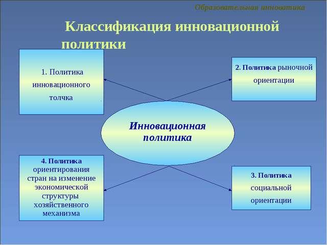 Классификация инновационной политики 1. Политика инновационного толчка 3. По...
