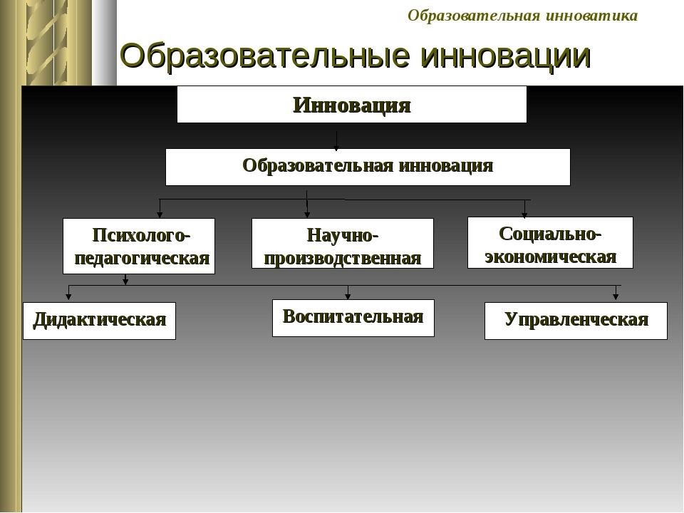 Инновация Образовательная инновация Психолого-педагогическая Социально-эконом...