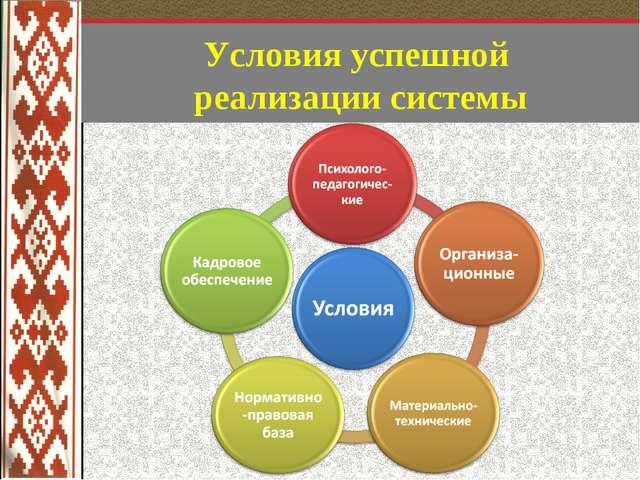 Условия успешной реализации системы