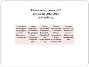 Расписание уроков во 2 классе на 2012-2013 учебный год. Понедельник Вторник С