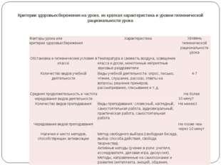 Критерии здоровьесбережения на уроке, их краткая характеристика и уровни гиг