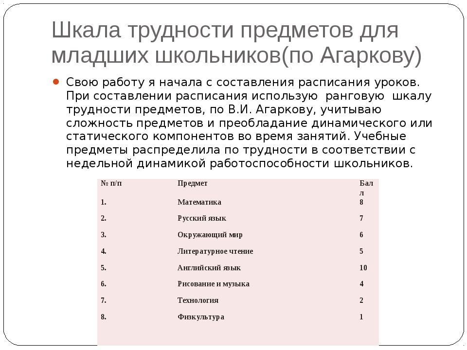 Шкала трудности предметов для младших школьников(по Агаркову) Свою работу я н...