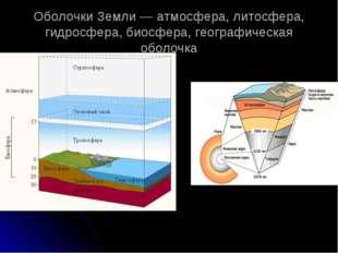 Оболочки Земли— атмосфера, литосфера, гидросфера, биосфера, географическая о