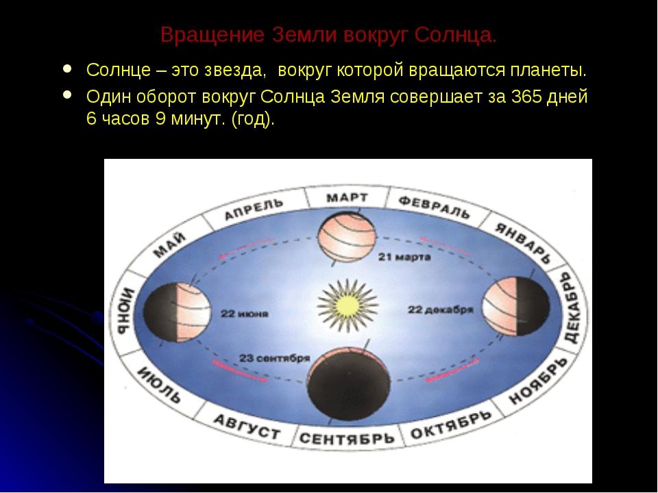 Вращение Земли вокруг Солнца. Солнце – это звезда, вокруг которой вращаются п...