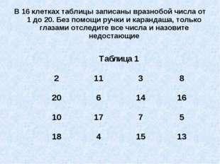 В 16 клетках таблицы записаны вразнобой числа от 1 до 20. Без помощи ручки и