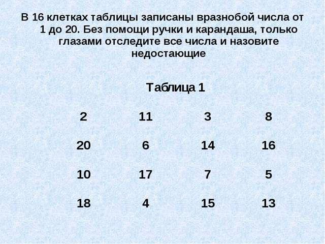 В 16 клетках таблицы записаны вразнобой числа от 1 до 20. Без помощи ручки и...