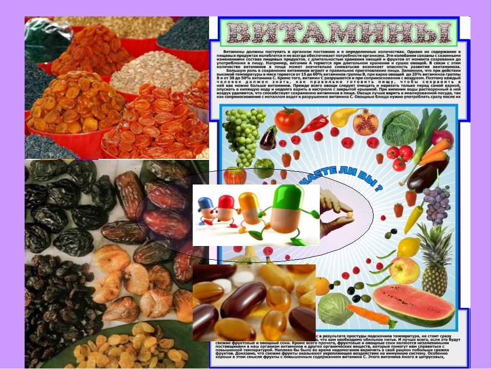 Витамины непременно, Регулярно, постепенно, Постоянно, ежедневно – Все должны...