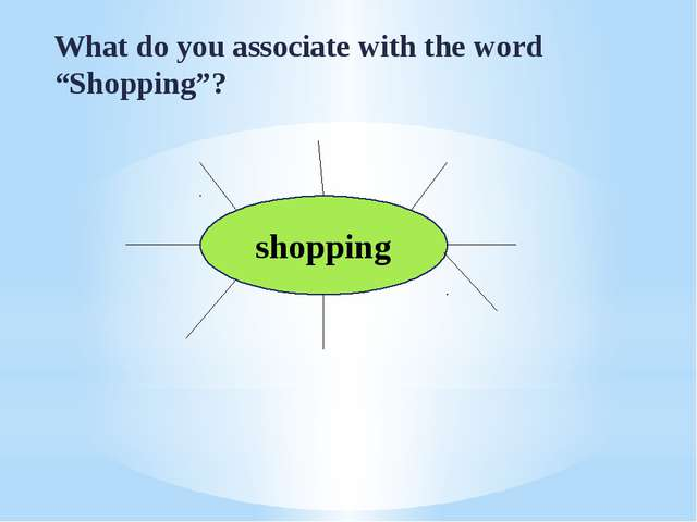 """What do you associate with the word """"Shopping""""? shopping"""