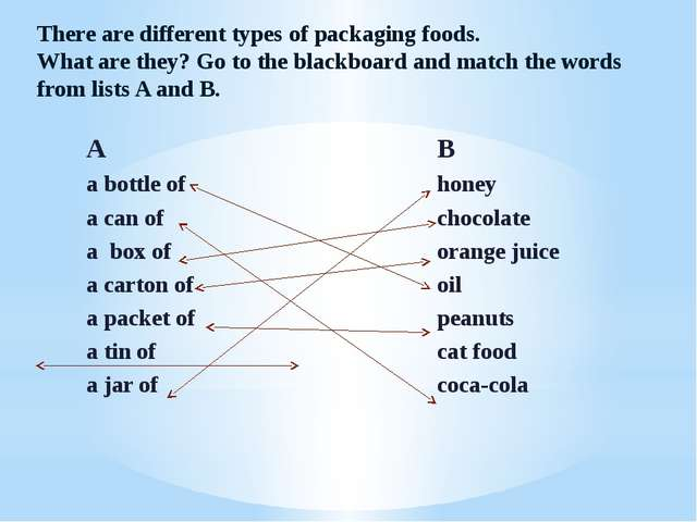 There are different types of packaging foods. What are they? Go to the blackb...