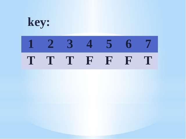 key: 1 2 3 4 5 6 7 T T T F F F T