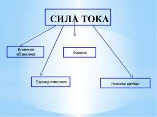 СИЛА ТОКА Буквенное обозначение Формула Название прибора Единица измерения