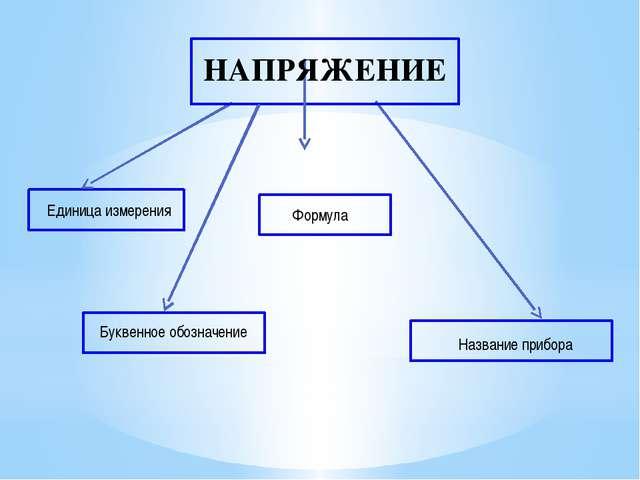 НАПРЯЖЕНИЕ Буквенное обозначение Единица измерения Формула Название прибора
