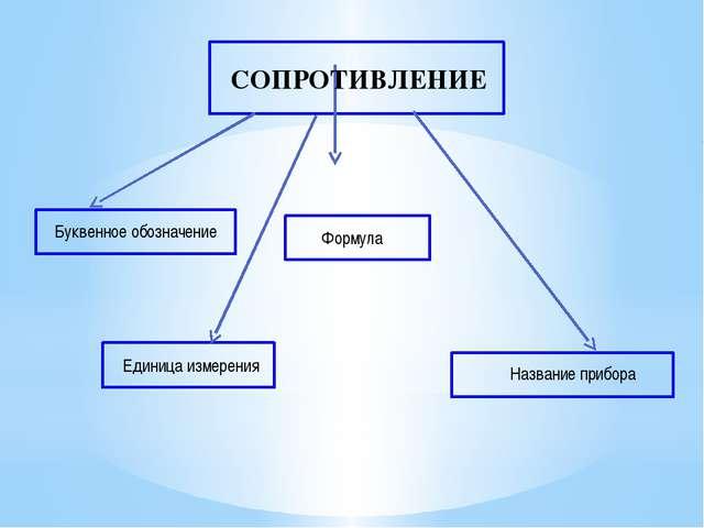 СОПРОТИВЛЕНИЕ Буквенное обозначение Единица измерения Формула Название прибора