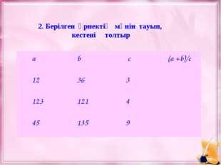 2. Берілген өрнектің мәнін тауып, кестені толтыр a b c(a +b)/c 12 36  3