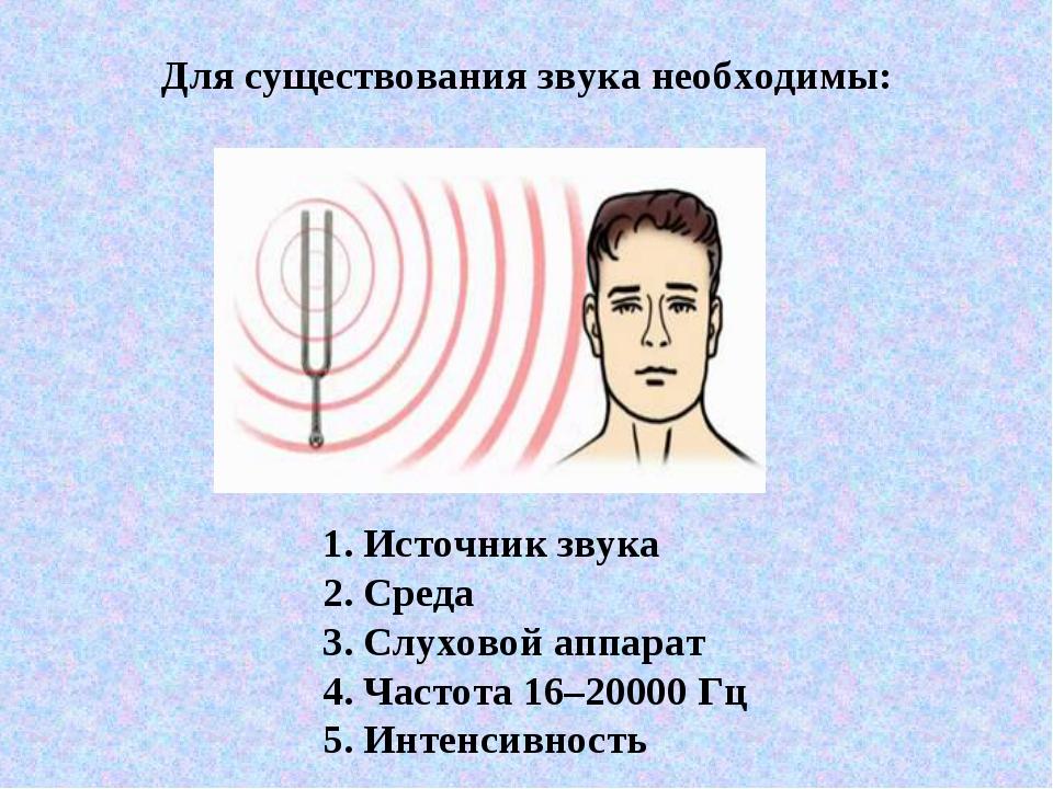 Для существования звука необходимы: 1. Источник звука 2. Среда 3. Слуховой ап...