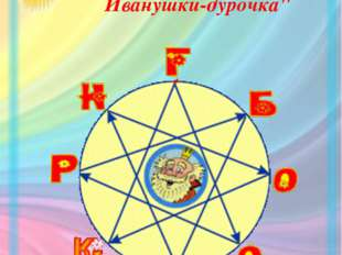 """Кругограмма """"Друг и помощник Иванушки-дурочка"""""""