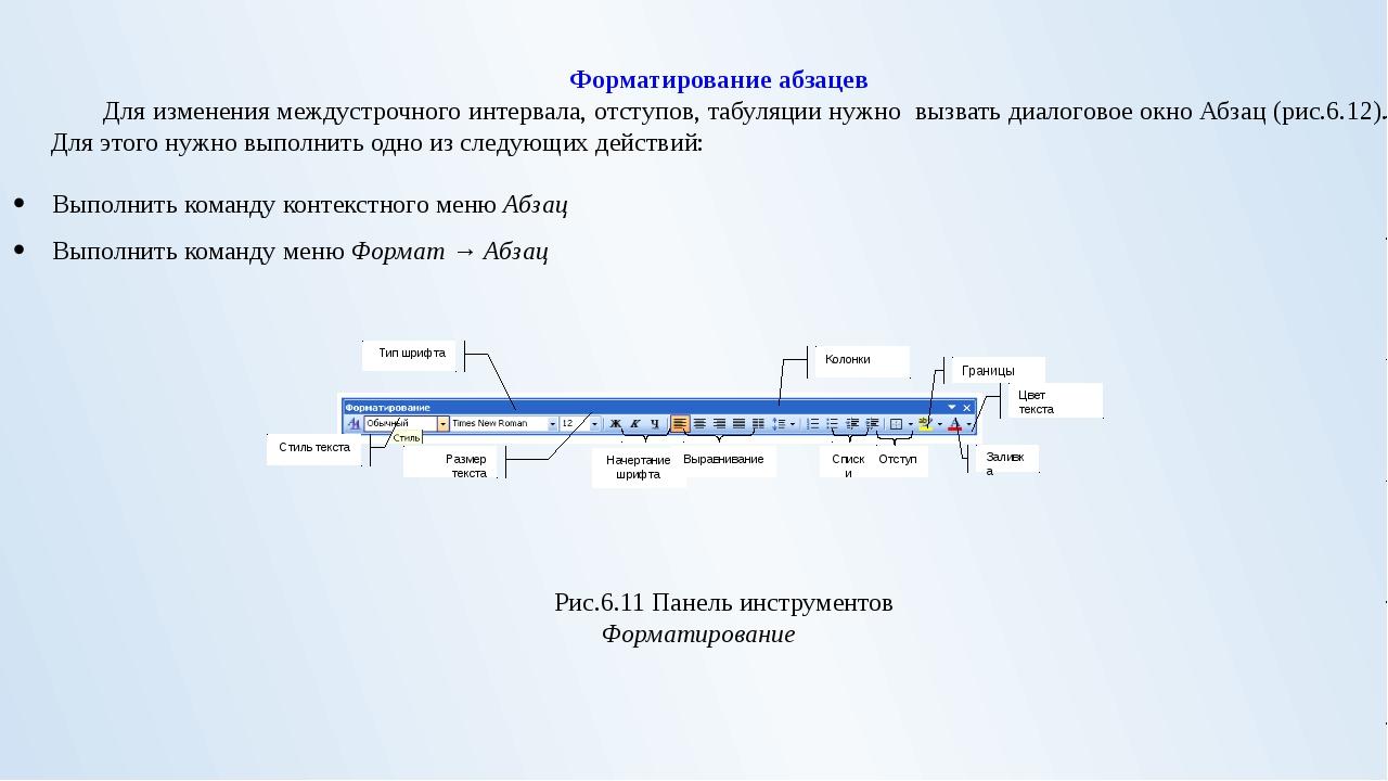 Рис. 6.12. Диалоговое окно Абзац