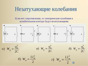 Если нет сопротивления, то электрические колебания в колебательном контуре бу