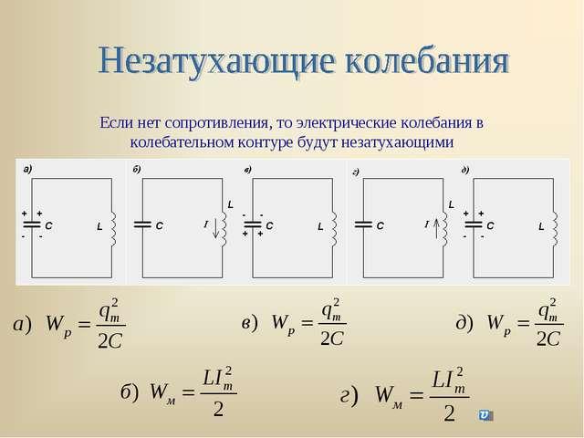 Если нет сопротивления, то электрические колебания в колебательном контуре бу...
