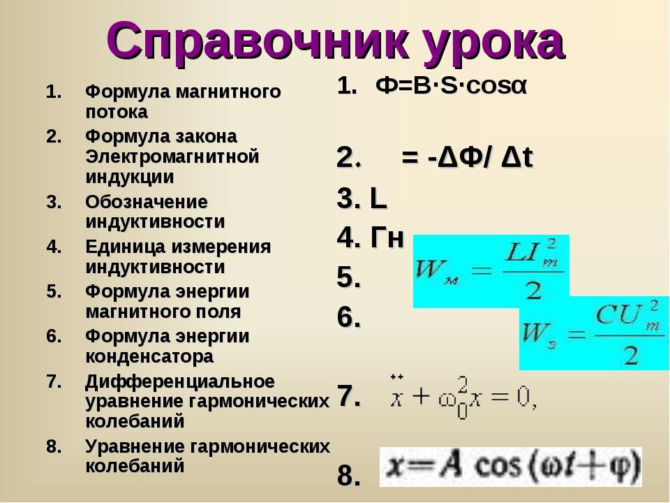 Справочник урока Формула магнитного потока Формула закона Электромагнитной ин...