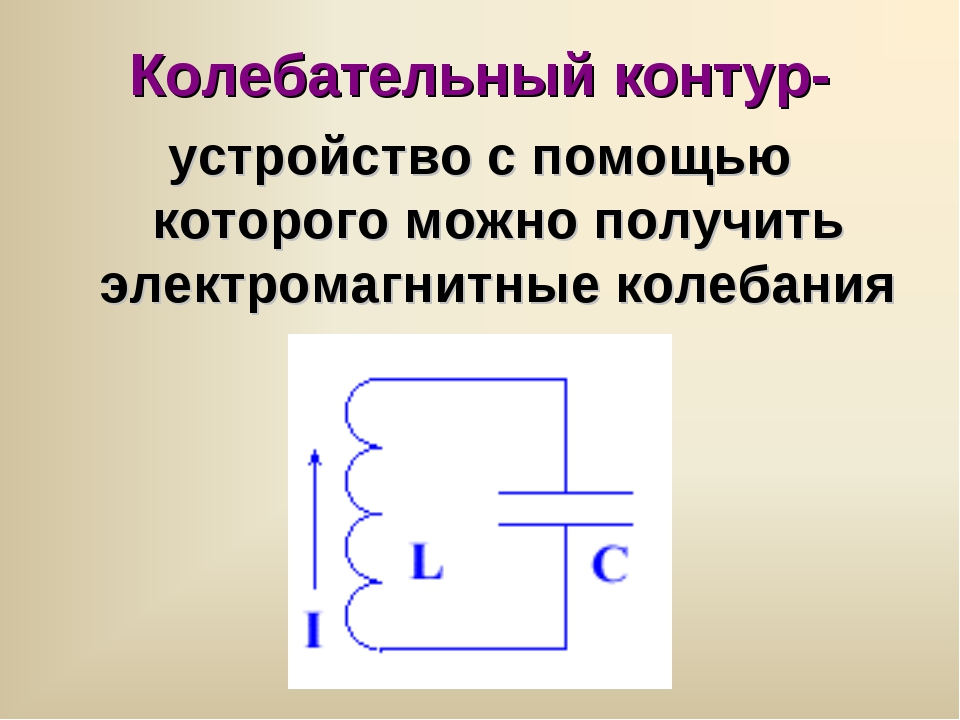 Колебательный контур- устройство с помощью которого можно получить электромаг...