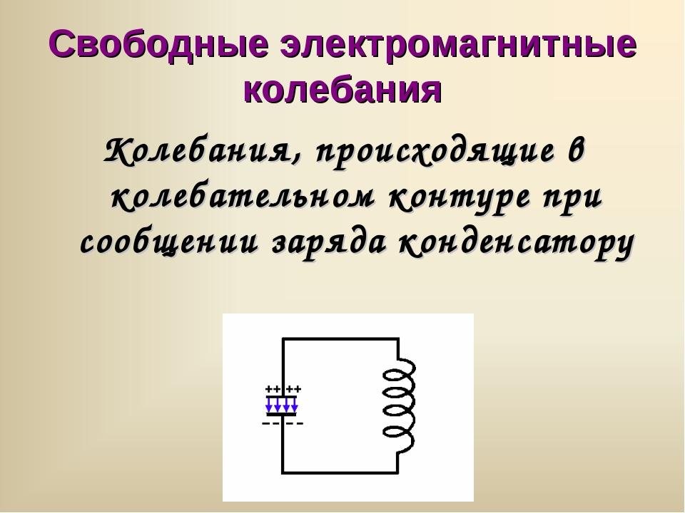 Свободные электромагнитные колебания Колебания, происходящие в колебательном...