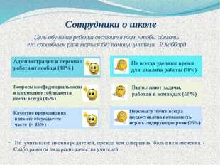 Выполняют задачи, работая в командах (50%) Content Вопросы конфиденциальност