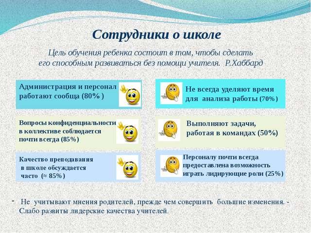 Выполняют задачи, работая в командах (50%) Content Вопросы конфиденциальност...
