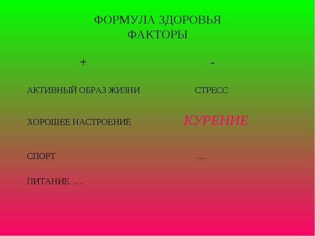 ФОРМУЛА ЗДОРОВЬЯ ФАКТОРЫ + - АКТИВНЫЙ ОБРАЗ ЖИЗНИ СТРЕСС ХОРОШЕЕ НАСТРОЕНИЕ К...