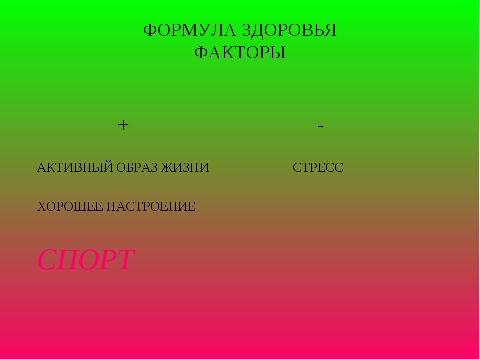 ФОРМУЛА ЗДОРОВЬЯ ФАКТОРЫ + - АКТИВНЫЙ ОБРАЗ ЖИЗНИ СТРЕСС ХОРОШЕЕ НАСТРОЕНИЕ С...