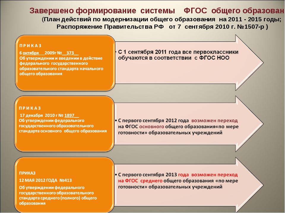 Завершено формирование системы ФГОС общего образования (План действий по моде...