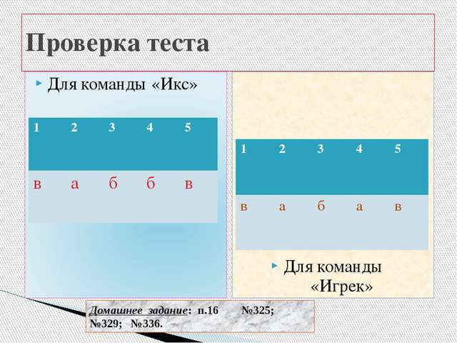 Для команды «Икс» Для команды «Игрек» Проверка теста Домашнее задание: п.16 №...