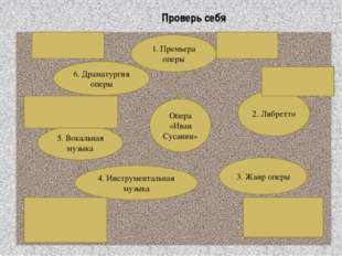 Проверь себя Опера «Иван Сусанин» 1. Премьера оперы 2. Либретто 3. Жанр оперы