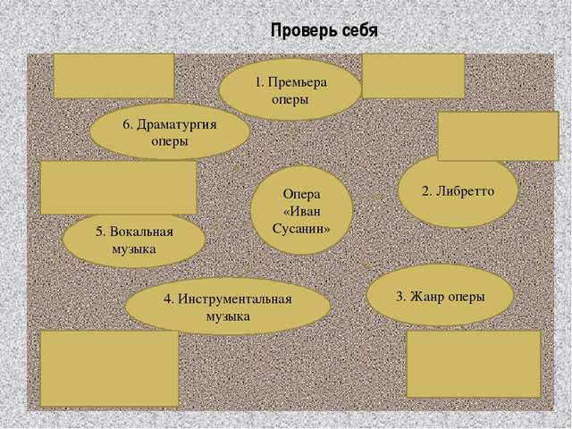 Проверь себя Опера «Иван Сусанин» 1. Премьера оперы 2. Либретто 3. Жанр оперы...