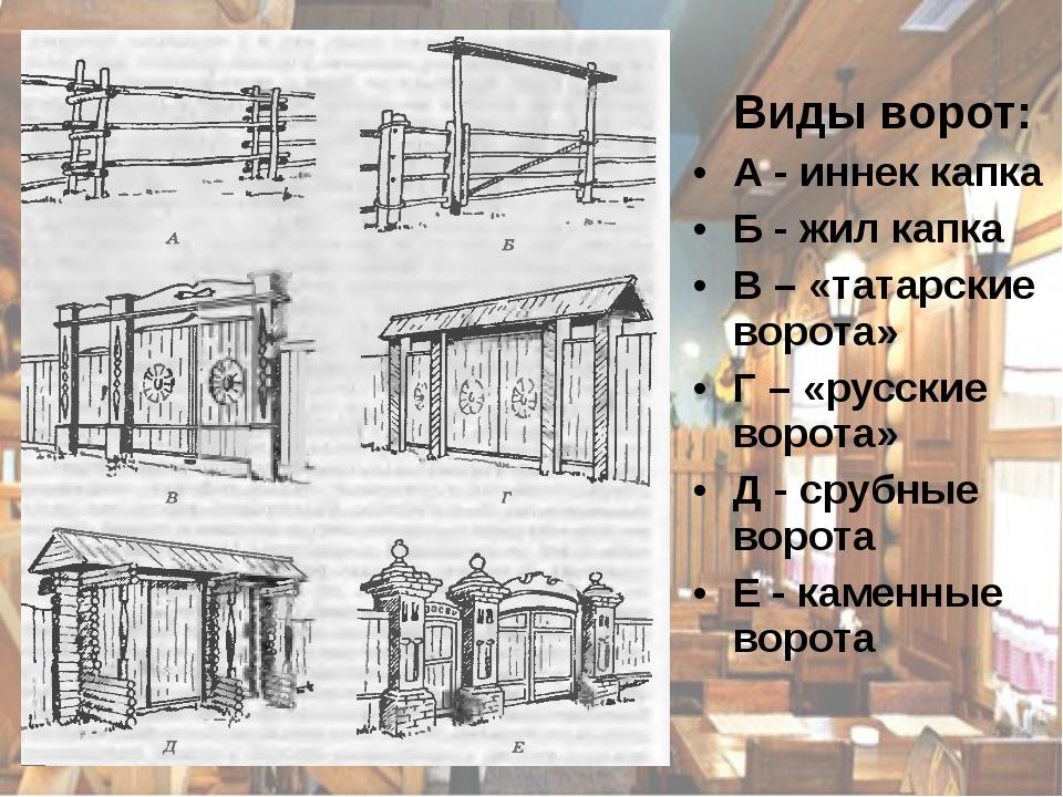 Виды ворот: А - иннек капка Б - жил капка В – «татарские ворота» Г – «русски...
