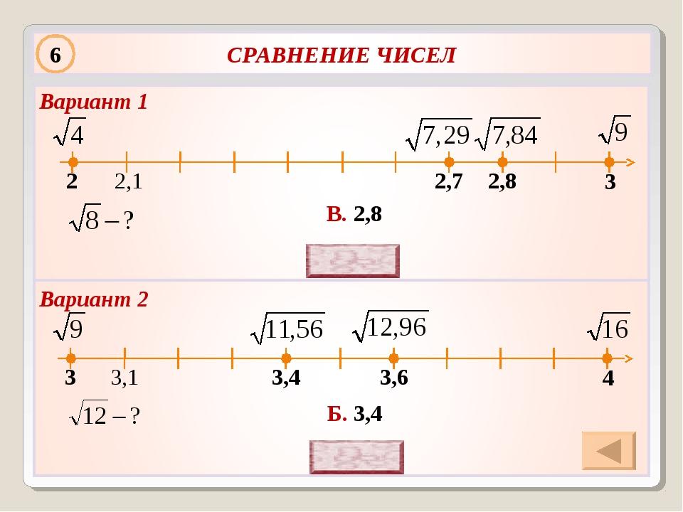 В. 2,8 Б. 3,4 6 Вариант 2 Вариант 1