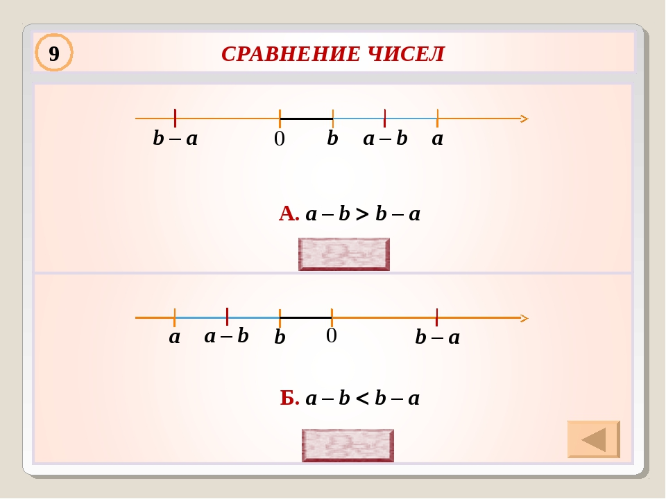 А. a – b  b – a Б. a – b  b – a a b 9 a – b b – a b a a – b b – a 0 0