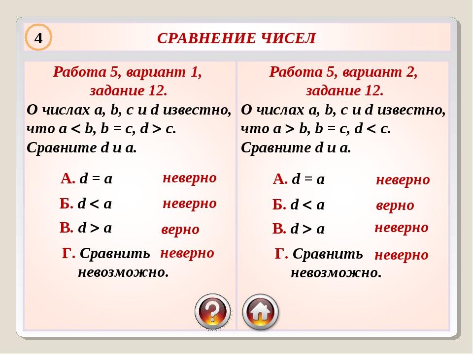 Работа 5, вариант 1, задание 12. О числах a, b, c и d известно, что a  b, b...
