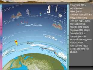 С высотой tºС в нижнем слое атмосферы понижается на 6ºС на каждый километр. П