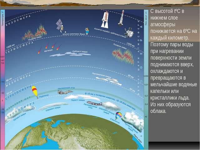 С высотой tºС в нижнем слое атмосферы понижается на 6ºС на каждый километр. П...
