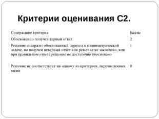 Критерии оценивания С2. Содержание критерияБаллы Обоснованно получен верный