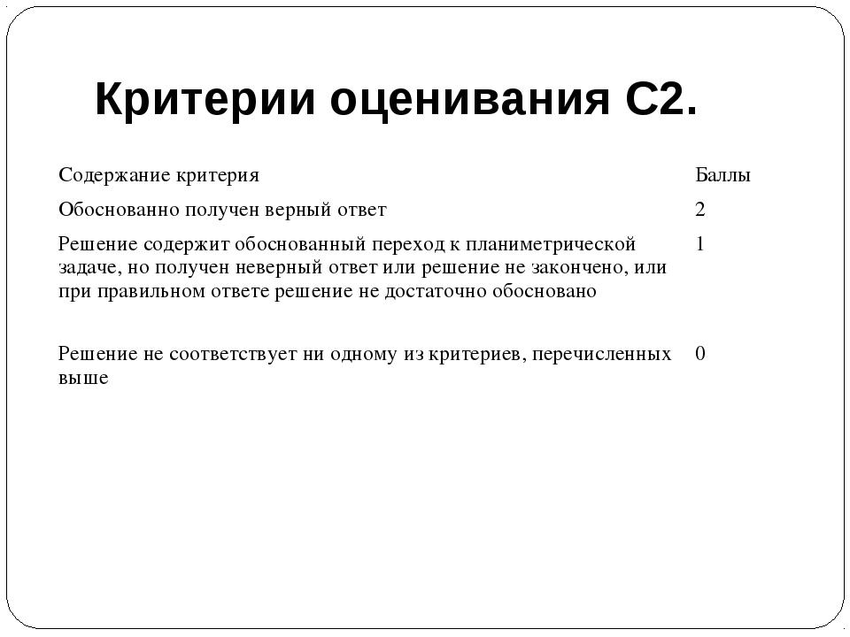 Критерии оценивания С2. Содержание критерияБаллы Обоснованно получен верный...