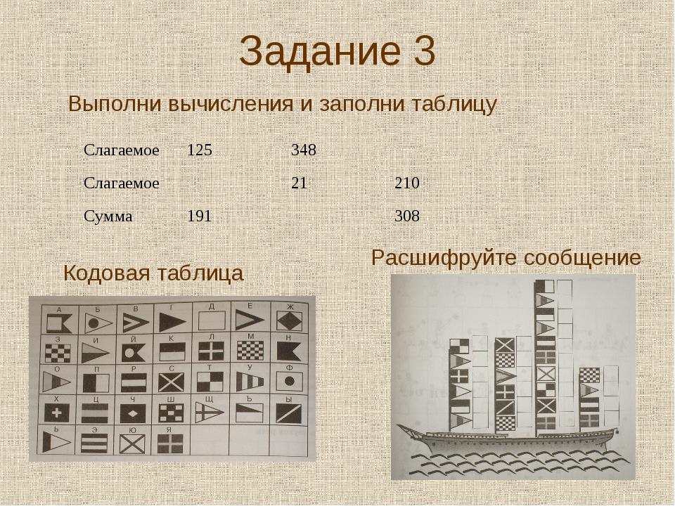 Задание 3 Выполни вычисления и заполни таблицу Кодовая таблица Расшифруйте со...