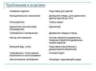 Требования к изделию Название изделияПодставка для цветов Функциональное наз