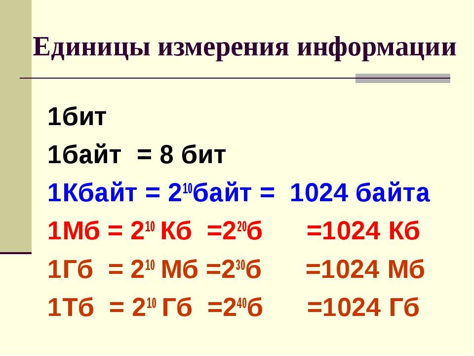 Единицы измерения информации 1бит 1байт = 8 бит 1Кбайт = 210байт = 1024 байта...